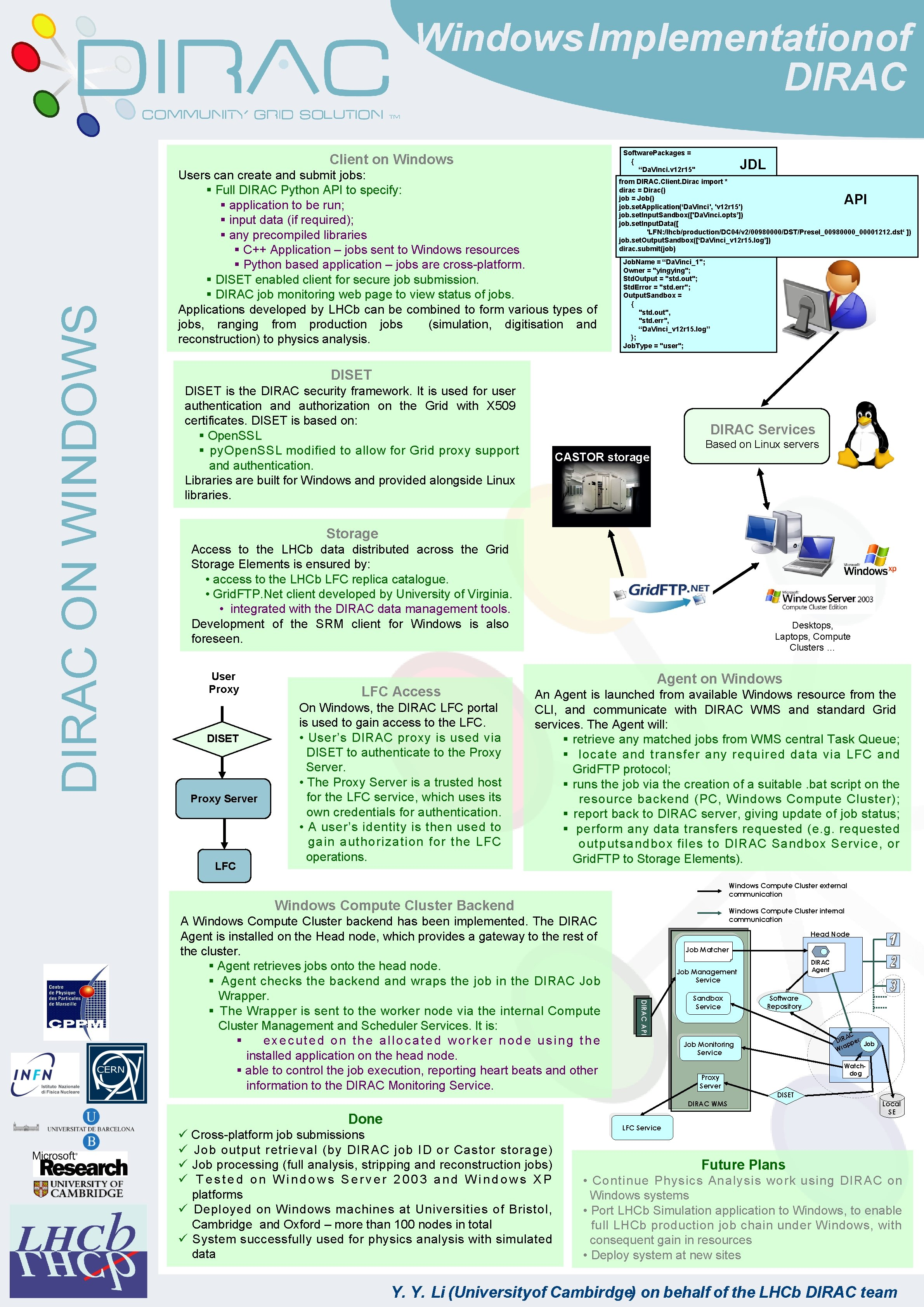 Windows Implementationof DIRAC ON WINDOWS Client on Windows Users can create and submit jobs:
