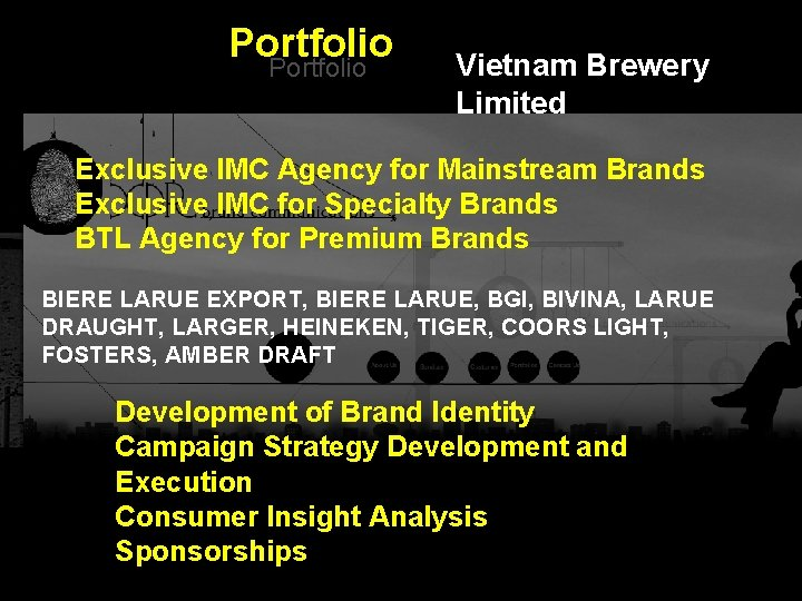 Portfolio Vietnam Brewery Limited Exclusive IMC Agency for Mainstream Brands Exclusive IMC for Specialty