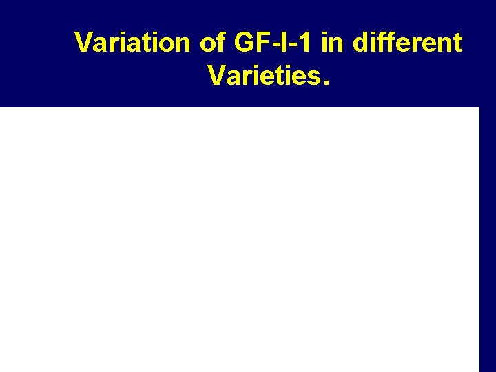 Variation of GF-I-1 in different Varieties. g/ml