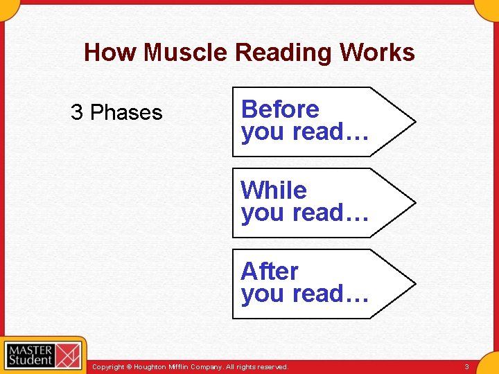 How Muscle Reading Works 3 Phases Before you read… While you read… After you
