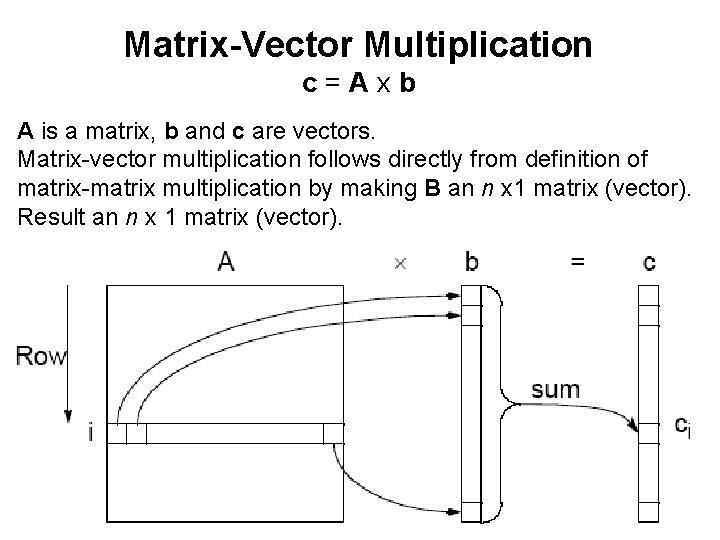 Matrix-Vector Multiplication c = A x b A is a matrix, b and c