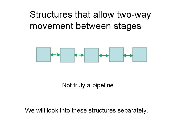 Structures that allow two-way movement between stages Not truly a pipeline We will look