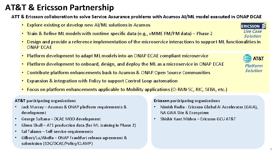 AT&T & Ericsson Partnership ATT & Ericsson collaboration to solve Service Assurance problems with