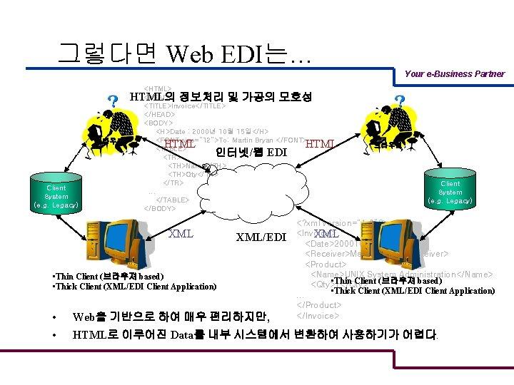 그렇다면 Web EDI는… Your e-Business Partner <HTML> <HEAD> <TITLE>Invoice</TITLE> </HEAD> <BODY> <H>Date :