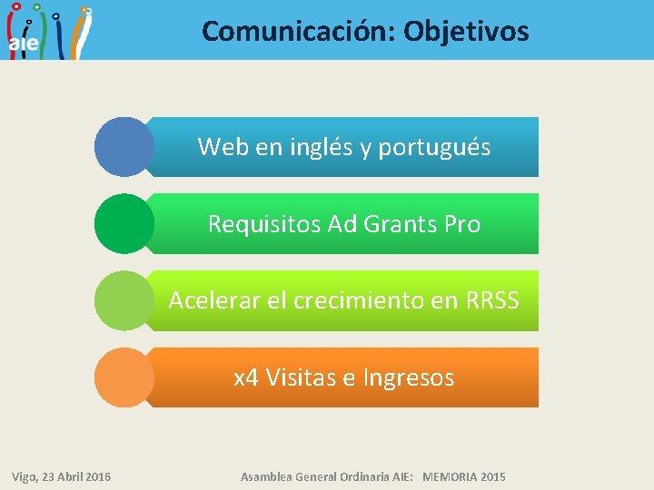 Comunicación: Objetivos Web en inglés y portugués Requisitos Ad Grants Pro Acelerar el crecimiento