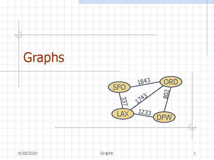 Graphs 337 LAX 9/18/2020 Graphs 3 4 7 1 1233 ORD 802 SFO 1843