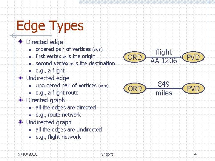 Edge Types Directed edge n n ordered pair of vertices (u, v) first vertex
