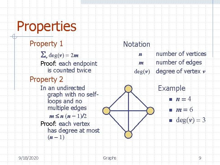Properties Property 1 Notation Sv deg(v) = 2 m n m deg(v) Proof: each