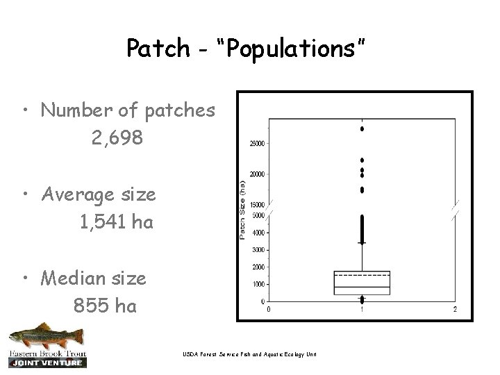 """Patch - """"Populations"""" • Number of patches 2, 698 • Average size 1, 541"""