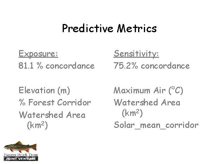 Predictive Metrics Exposure: 81. 1 % concordance Sensitivity: 75. 2% concordance Elevation (m) %