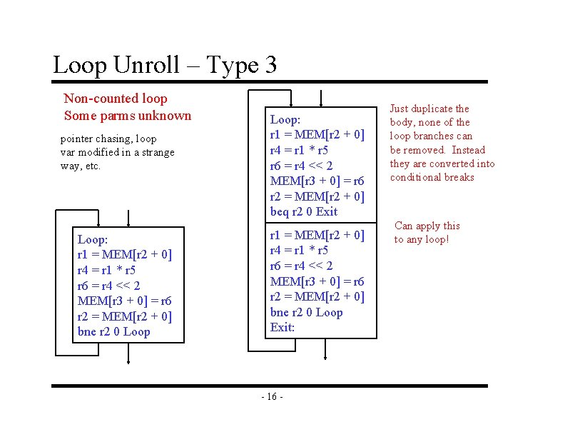 Loop Unroll – Type 3 Non-counted loop Some parms unknown pointer chasing, loop var