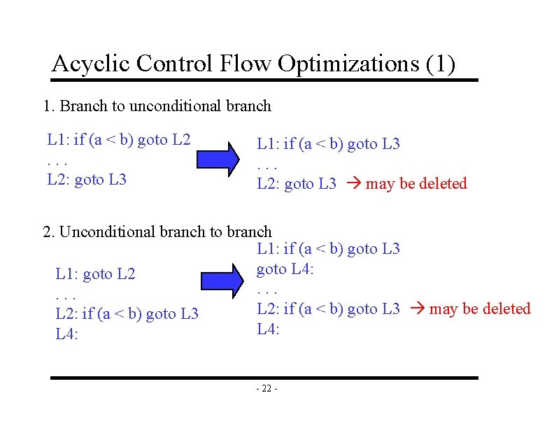 Acyclic Control Flow Optimizations (1) 1. Branch to unconditional branch L 1: if (a