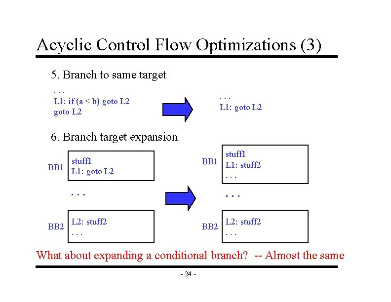 Acyclic Control Flow Optimizations (3) 5. Branch to same target. . . L 1: