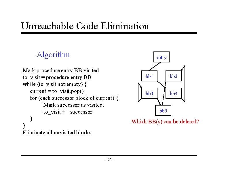 Unreachable Code Elimination Algorithm entry Mark procedure entry BB visited to_visit = procedure entry