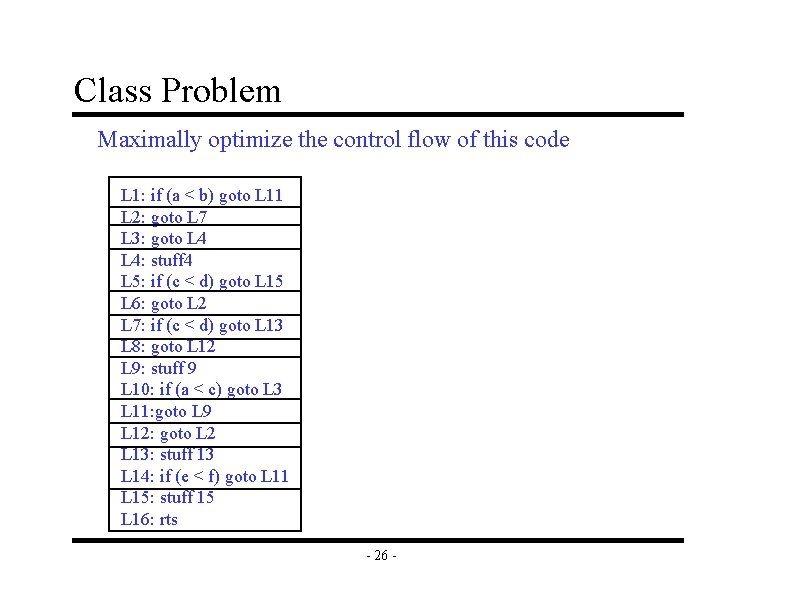 Class Problem Maximally optimize the control flow of this code L 1: if (a