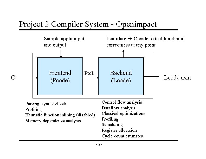 Project 3 Compiler System - Openimpact Lemulate C code to test functional correctness at