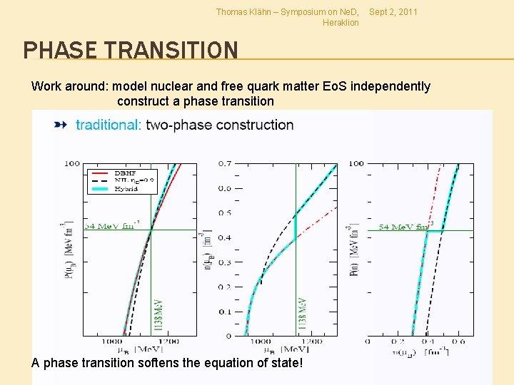 Thomas Klähn – Symposium on Ne. D, Heraklion Sept 2, 2011 PHASE TRANSITION Work