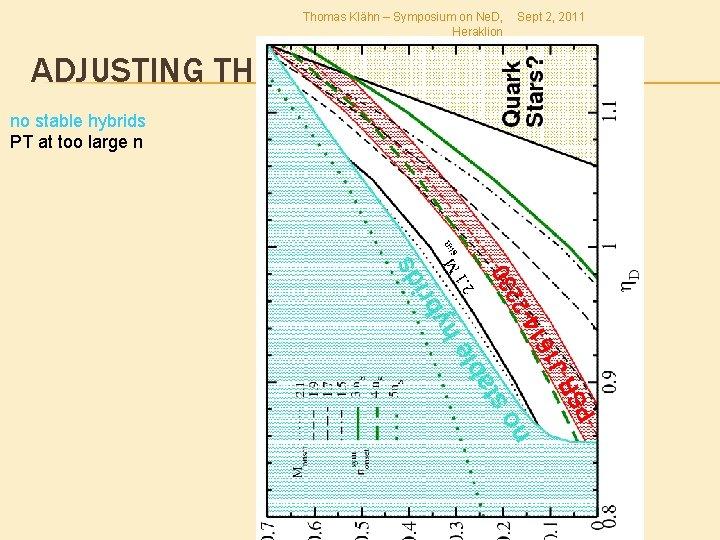Thomas Klähn – Symposium on Ne. D, Heraklion Sept 2, 2011 ADJUSTING THE QUARK