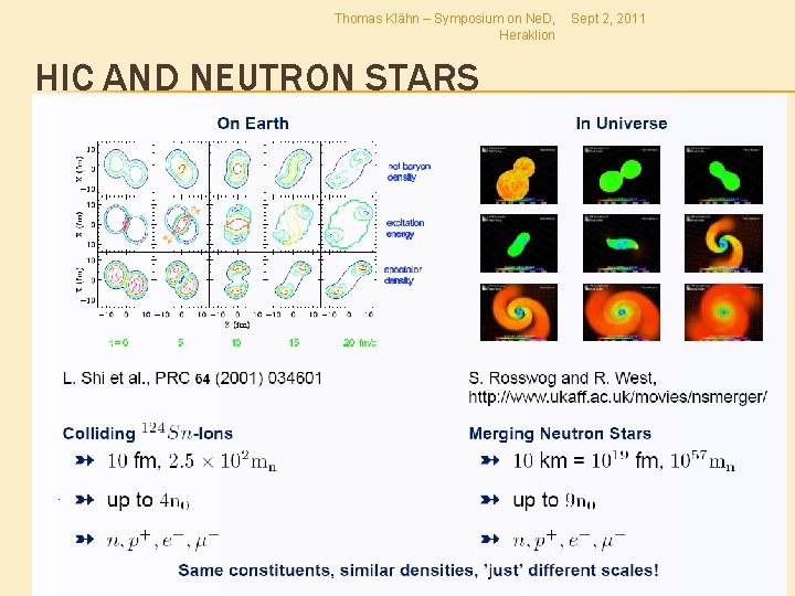 Thomas Klähn – Symposium on Ne. D, Heraklion Sept 2, 2011 HIC AND NEUTRON