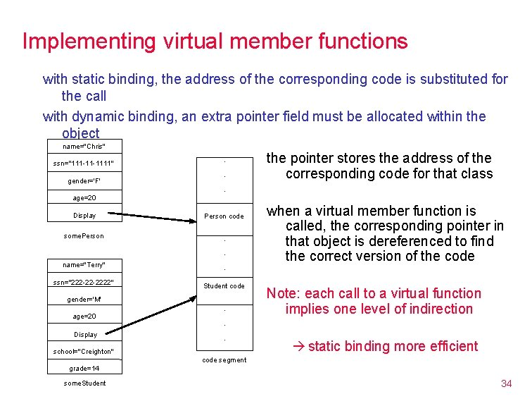 Implementing virtual member functions with static binding, the address of the corresponding code is