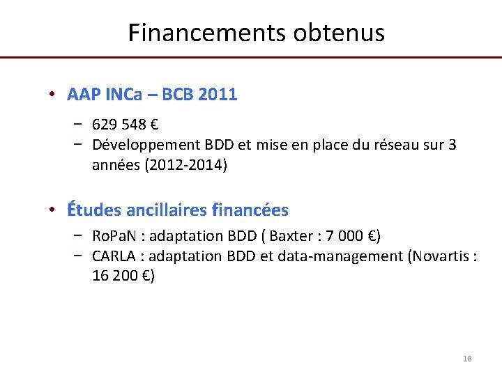 Financements obtenus • AAP INCa – BCB 2011 − 629 548 € − Développement