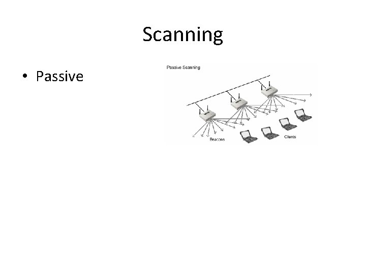 Scanning • Passive