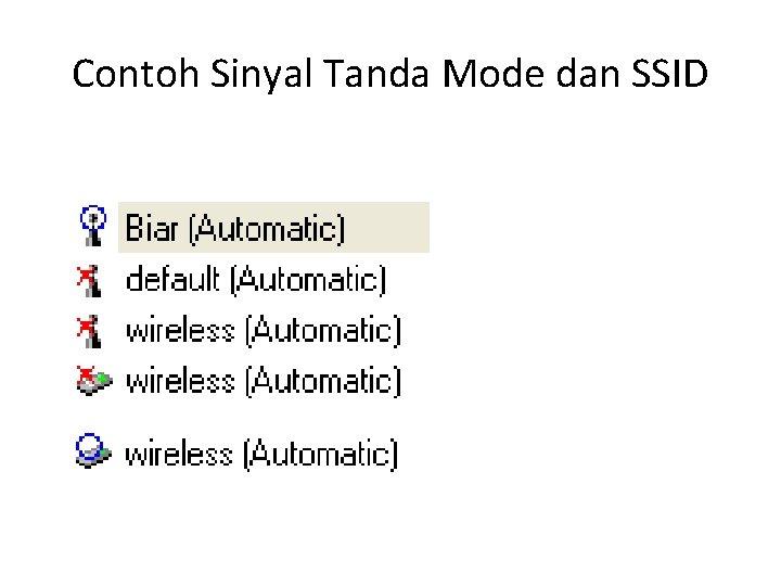 Contoh Sinyal Tanda Mode dan SSID