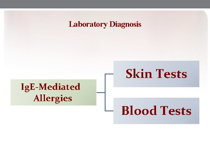 Laboratory Diagnosis Ig. E-Mediated Allergies Skin Tests Blood Tests