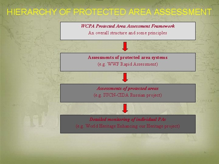 HIERARCHY OF PROTECTED AREA ASSESSMENT WCPA Protected Area Assessment Framework An overall structure and