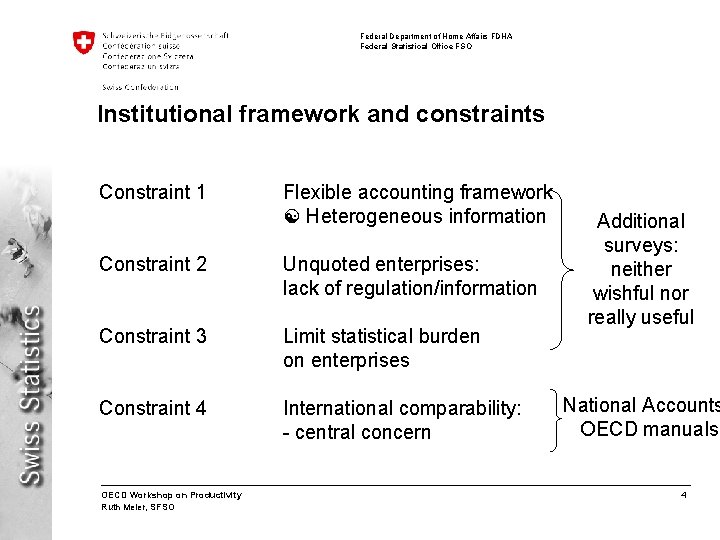 Federal Department of Home Affairs FDHA Federal Statistical Office FSO Institutional framework and constraints