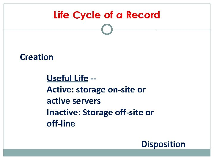 Life Cycle of a Record Creation Useful Life -Active: storage on-site or active servers