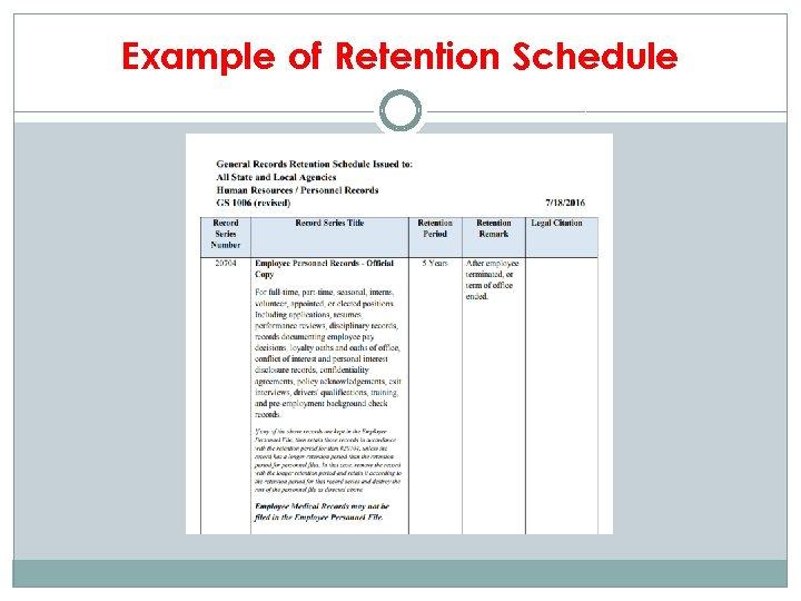 Example of Retention Schedule