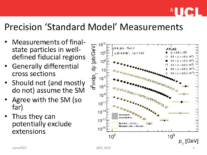Precision 'Standard Model' Measurements • Measurements of finalstate particles in welldefined fiducial regions •