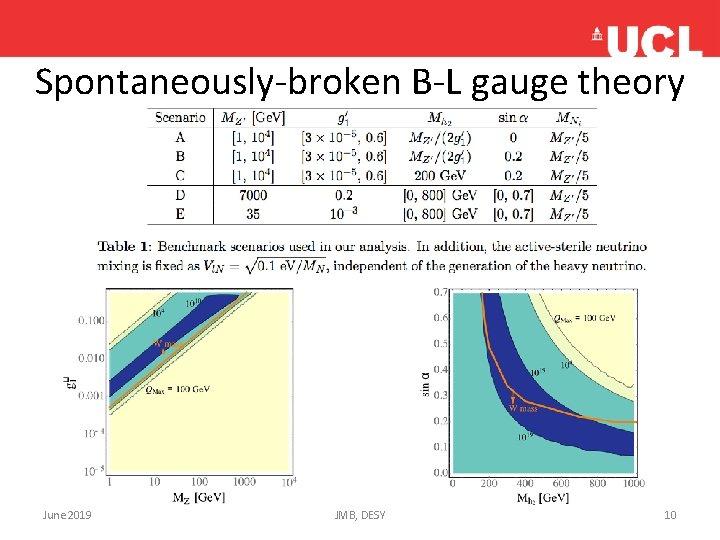 Spontaneously-broken B-L gauge theory June 2019 JMB, DESY 10