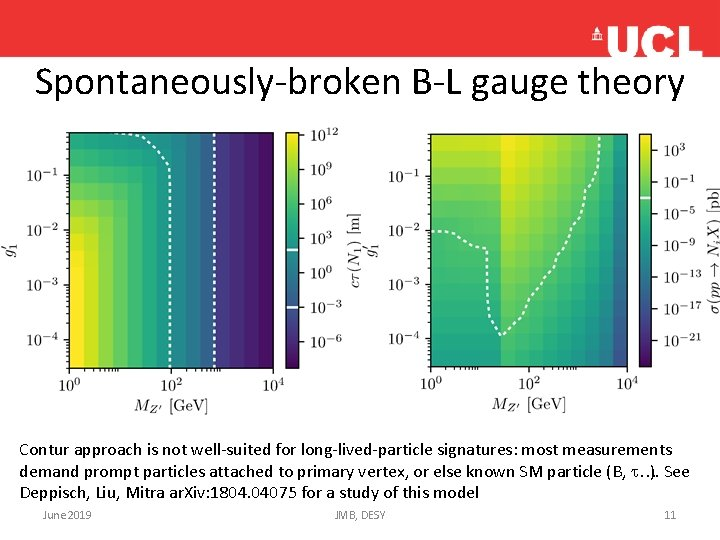 Spontaneously-broken B-L gauge theory Contur approach is not well-suited for long-lived-particle signatures: most measurements