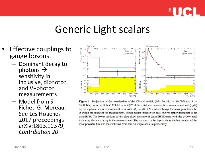 Generic Light scalars • Effective couplings to gauge bosons. – Dominant decay to photons