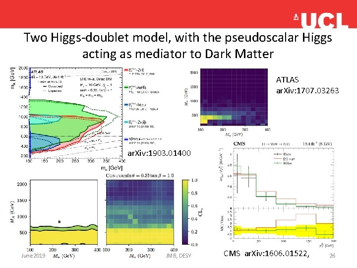 Two Higgs-doublet model, with the pseudoscalar Higgs acting as mediator to Dark Matter ATLAS