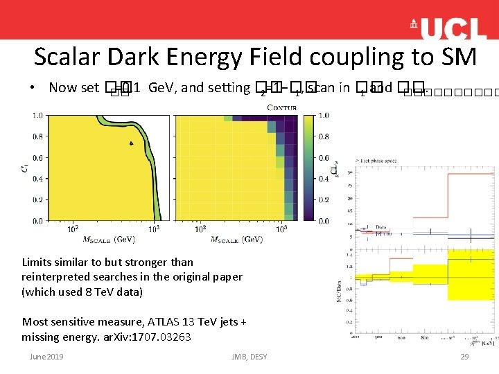 Scalar Dark Energy Field coupling to SM • Now set �� =0. 1 Ge.