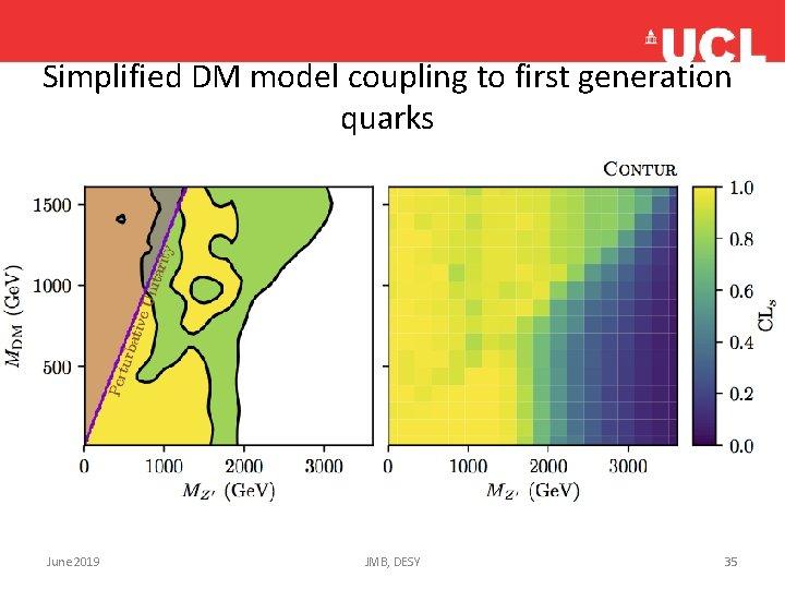 Simplified DM model coupling to first generation quarks June 2019 JMB, DESY 35