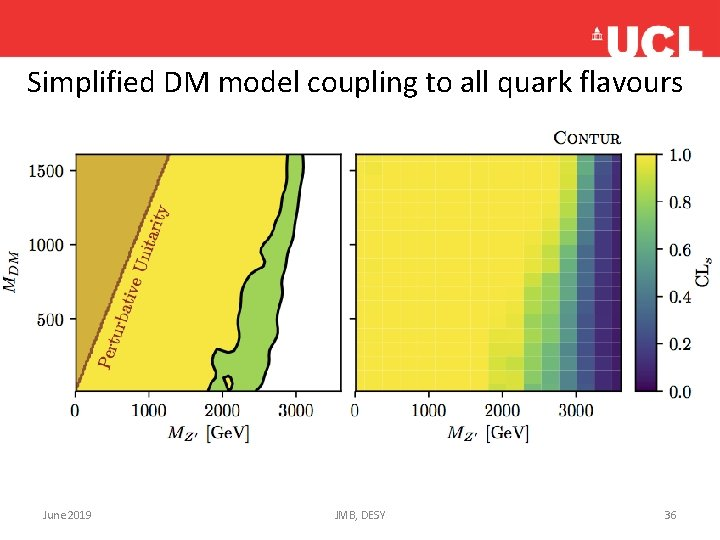 Simplified DM model coupling to all quark flavours June 2019 JMB, DESY 36