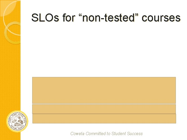 """SLOs for """"non-tested"""" courses Coweta Committed to Student Success"""