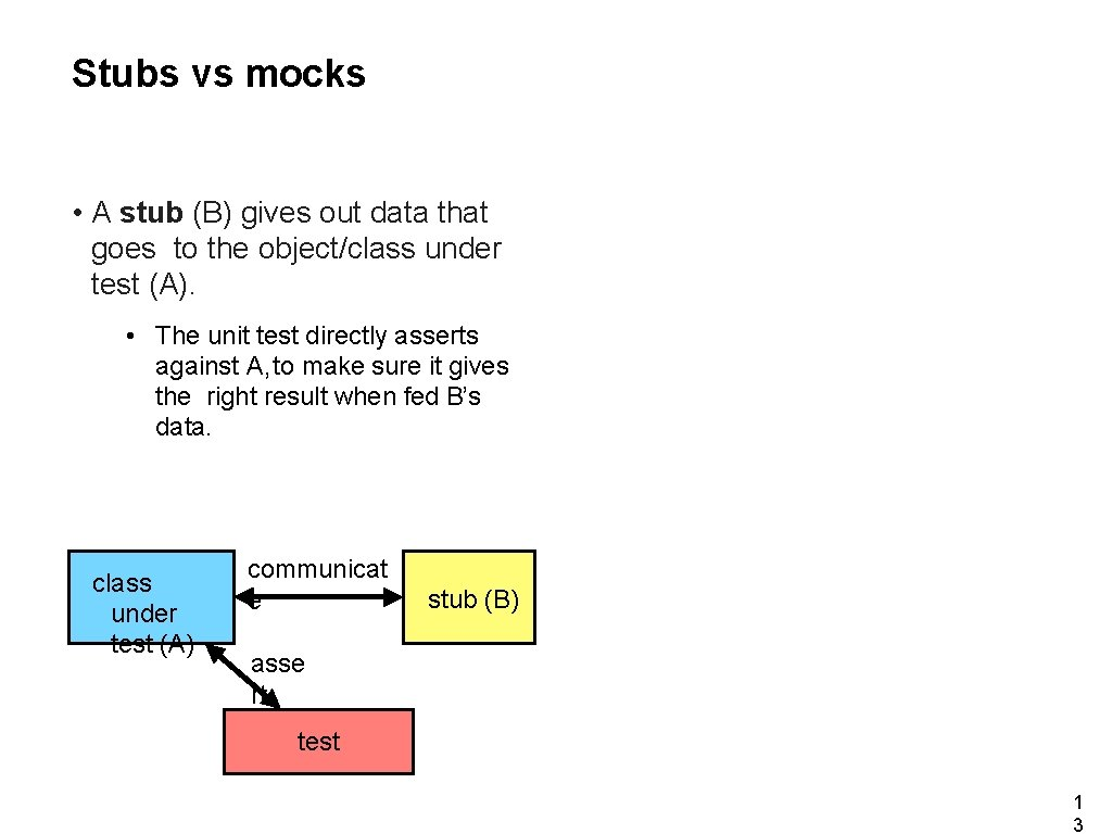 Stubs vs mocks • A stub (B) gives out data that goes to the