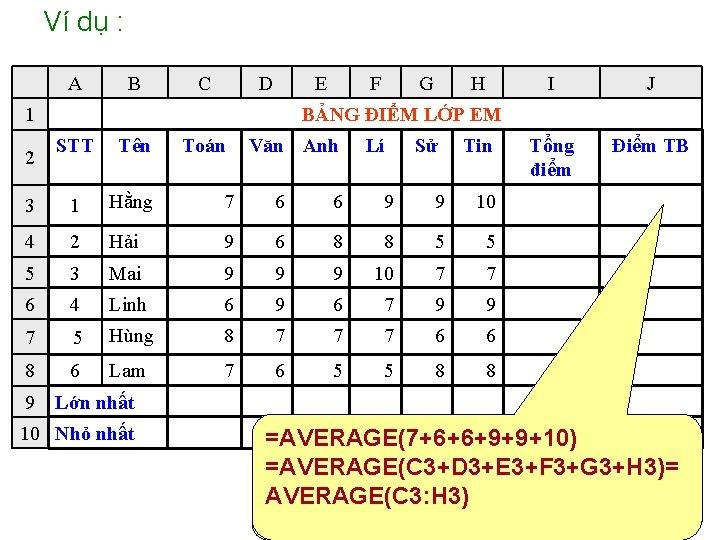 Ví dụ : A B C D E 1 F G H Tên 3