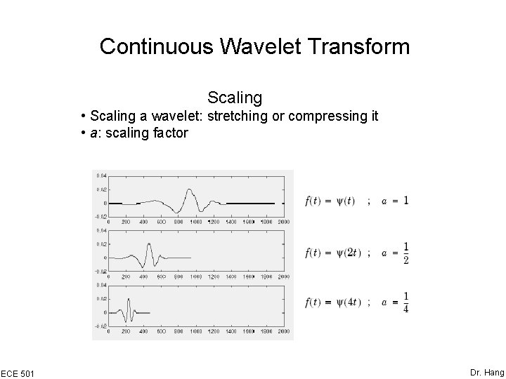 Continuous Wavelet Transform Scaling • Scaling a wavelet: stretching or compressing it • a: