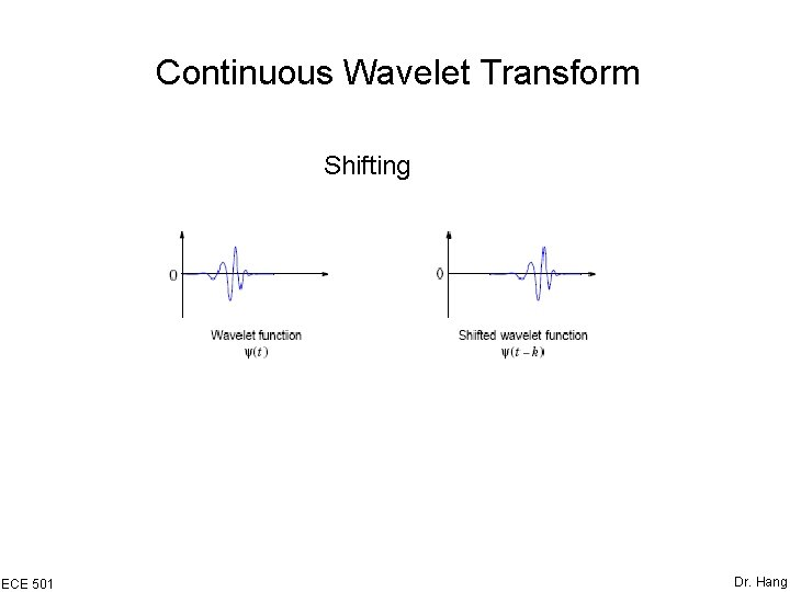 Continuous Wavelet Transform Shifting ECE 501 Dr. Hang