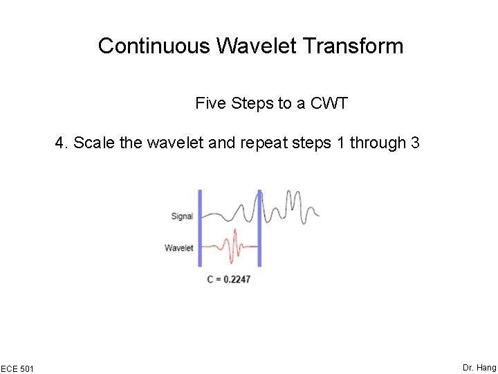 Continuous Wavelet Transform Five Steps to a CWT 4. Scale the wavelet and repeat