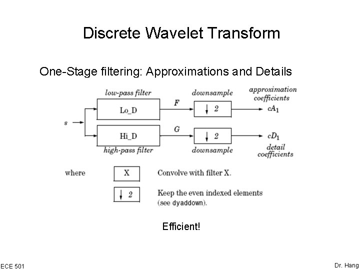 Discrete Wavelet Transform One-Stage filtering: Approximations and Details Efficient! ECE 501 Dr. Hang