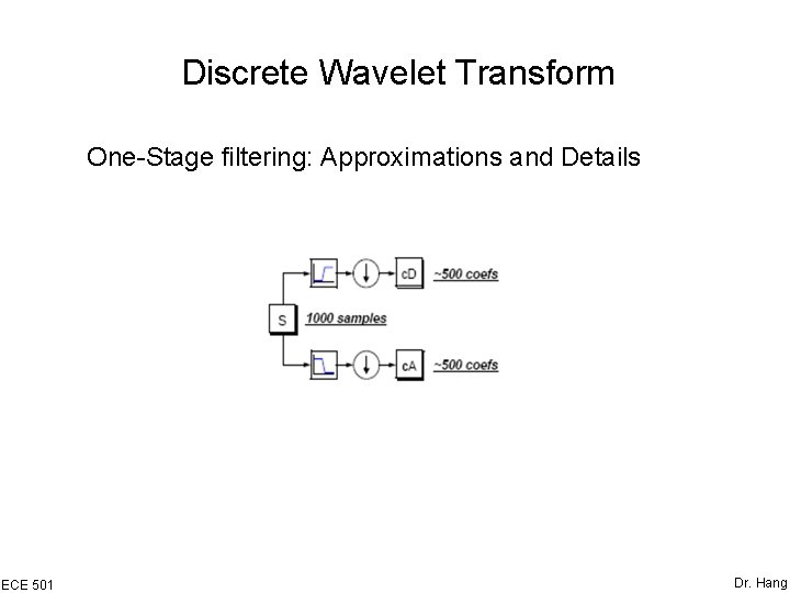 Discrete Wavelet Transform One-Stage filtering: Approximations and Details ECE 501 Dr. Hang