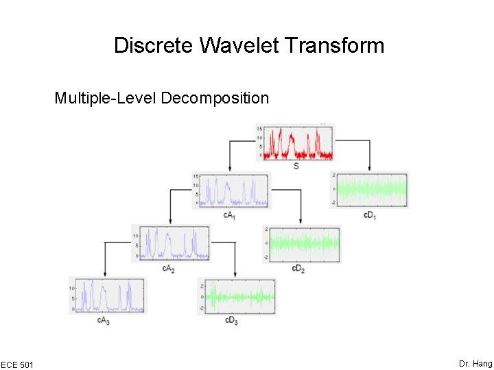 Discrete Wavelet Transform Multiple-Level Decomposition ECE 501 Dr. Hang