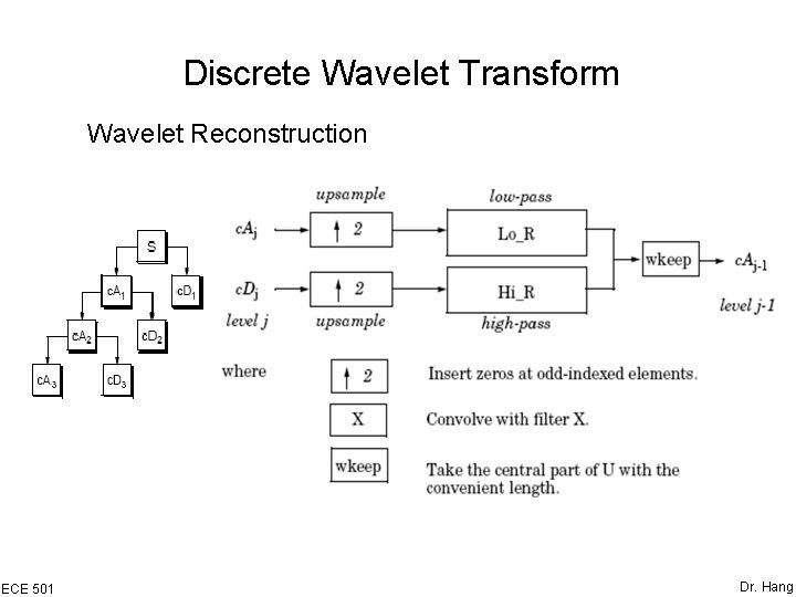 Discrete Wavelet Transform Wavelet Reconstruction ECE 501 Dr. Hang
